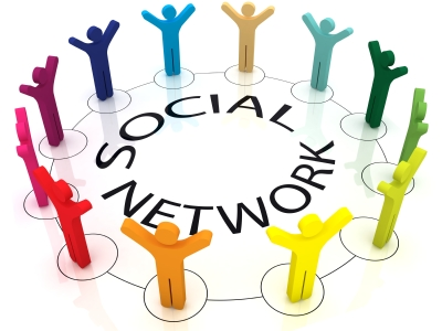 Social Networking Softwares